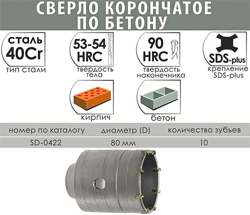 Сверло INTERTOOL