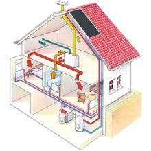 Вентиляционные системы и воздухообмен в газобетонных домах