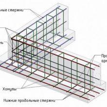 Арматура 10 мм от компании — metallobazaspb.ru